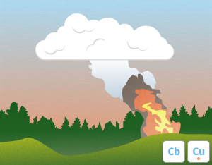 A graphical illustration of the cloud type 'Flammagenitus'